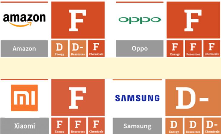 Shawumi, Appo got F grade, Samsung de minas